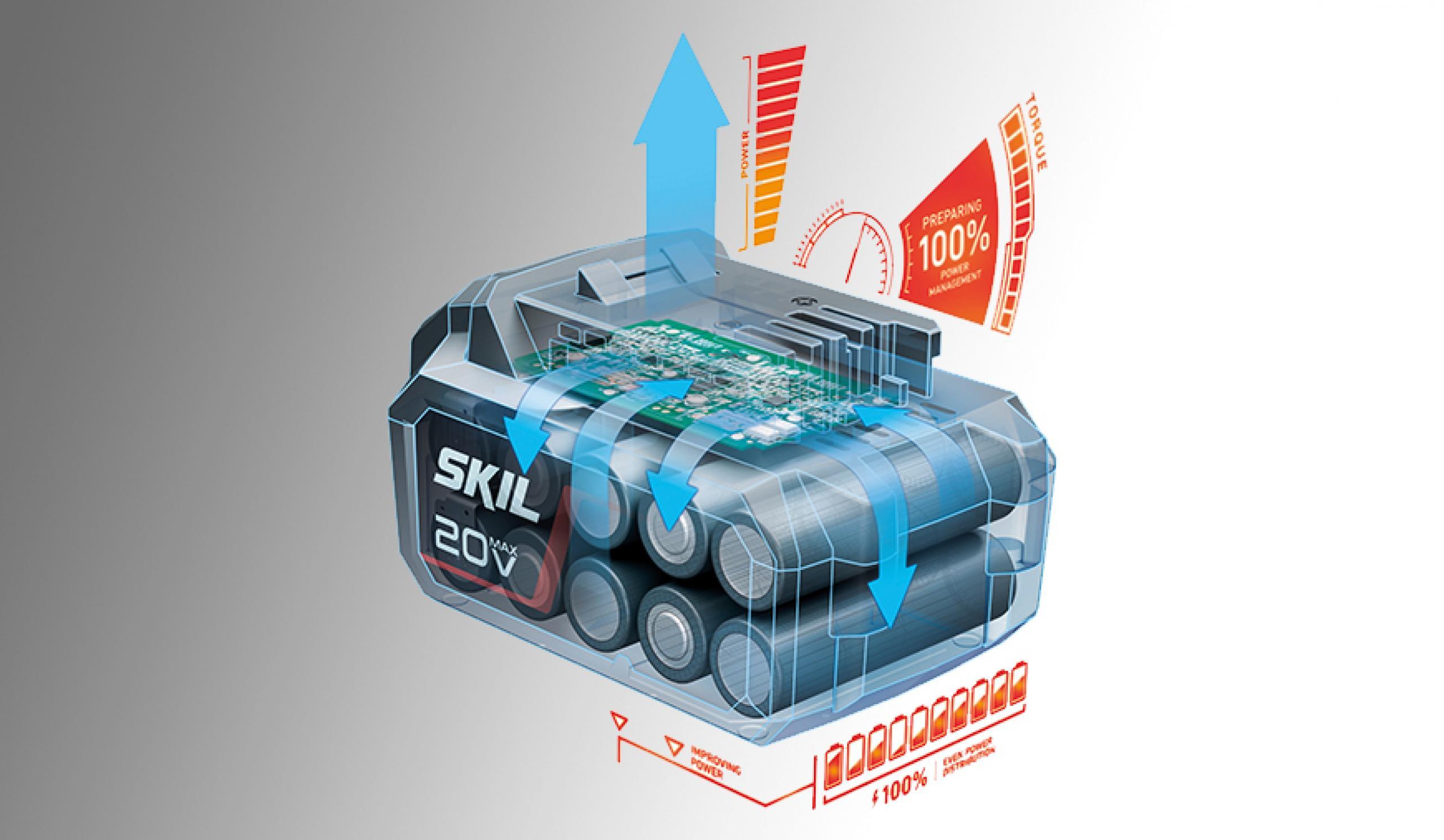 ActivCell™: Intelligent Power Management