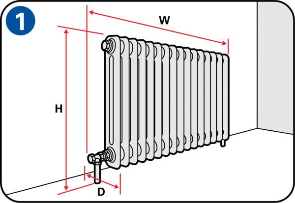 How To Make A Radiator Housing